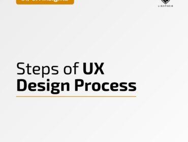 Steps of UX Design Process
